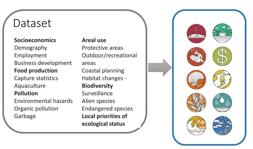 Ocean Health in Transition (OHiT).jpg 1